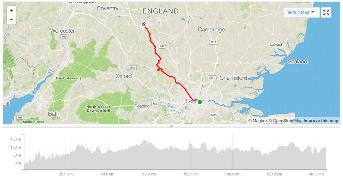 11 March London to Northampton ride