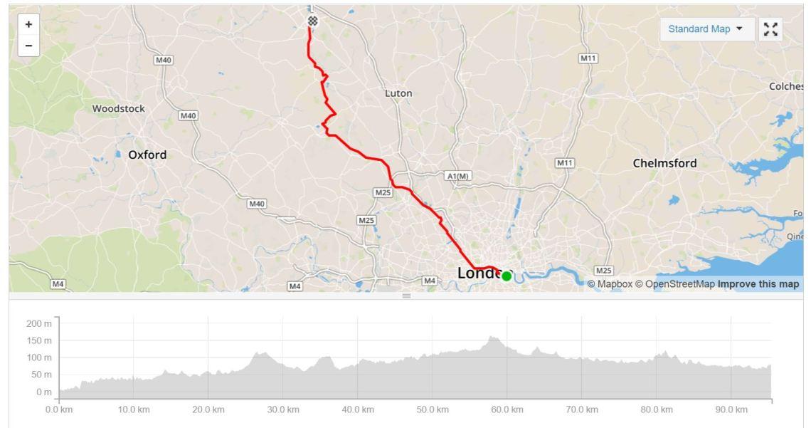 London to Milton Keynes 4 March