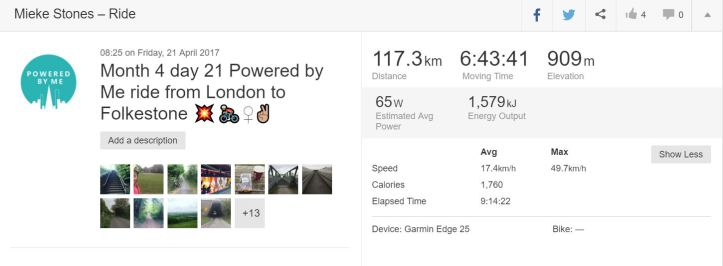 Ride London to Folkestone 21 April stats