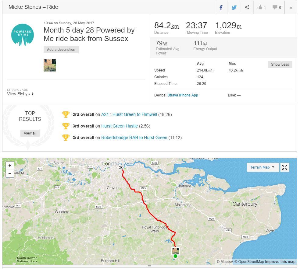 Robertsbridge to London ride back from Rach's wedding