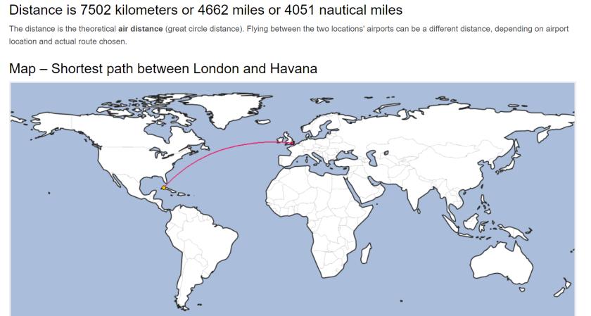 London to Havana